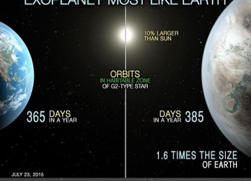 كوكب كيبلر-452b شبيه باﻷرض لدرجة كبيرة ولذا لقب بأبن عم اﻷرض